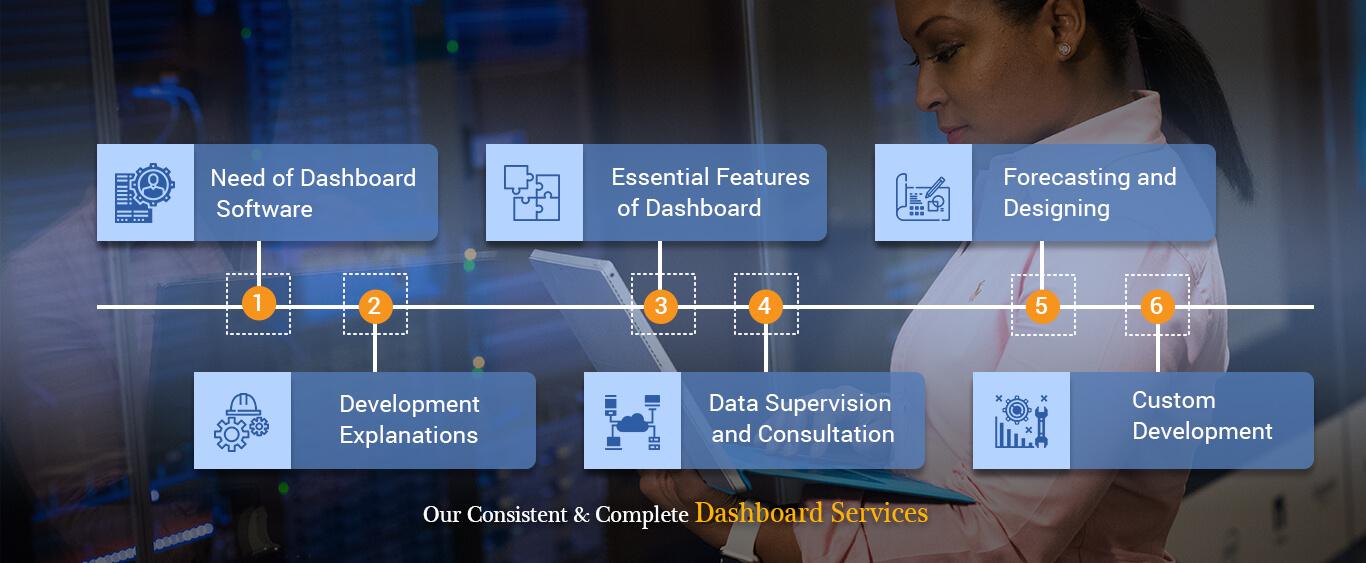 Dashboard Software Development Services